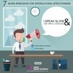 Principle 7: I speak slow and use simple language
