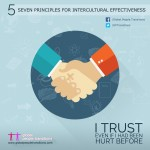 Principle 5: I trust even if I had been hurt before