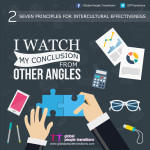 Principle 2: I watch my conclusion from other angles